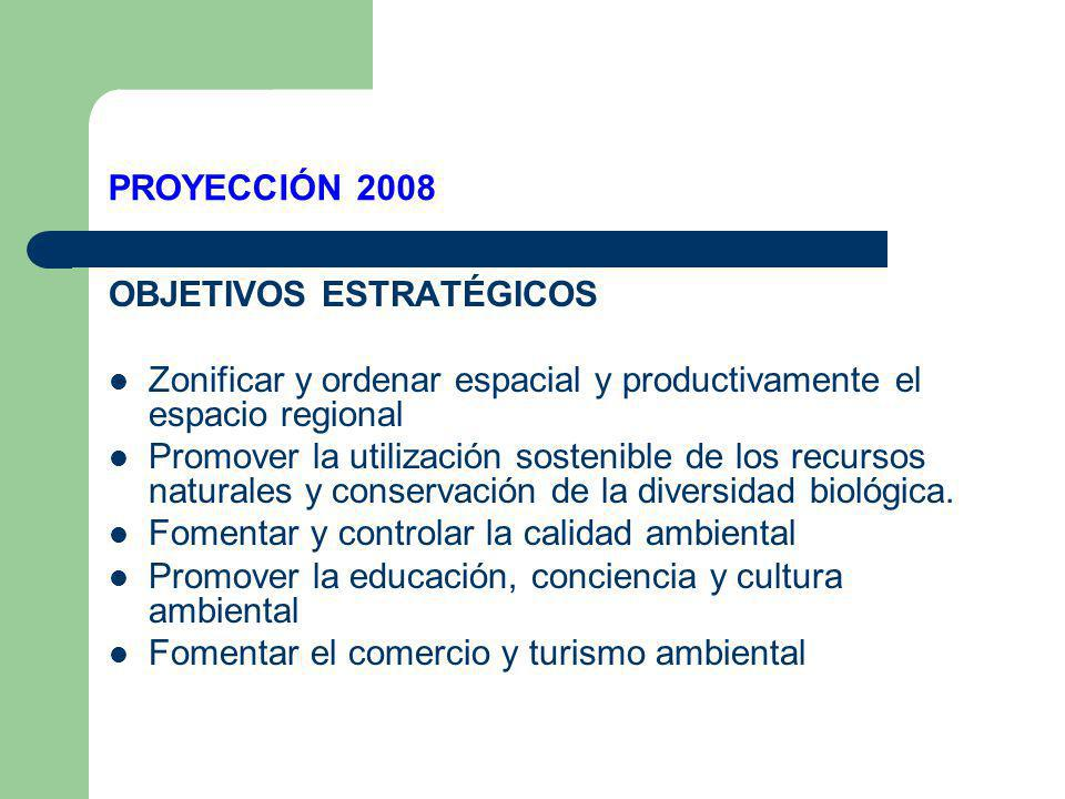 PROYECCIÓN 2008 OBJETIVOS ESTRATÉGICOS. Zonificar y ordenar espacial y productivamente el espacio regional.