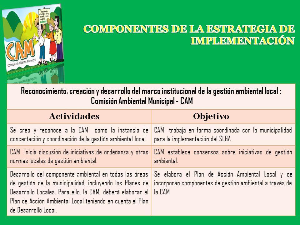 COMPONENTES DE LA ESTRATEGIA DE IMPLEMENTACIÓN
