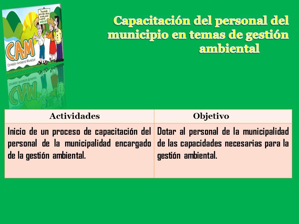 Capacitación del personal del municipio en temas de gestión ambiental