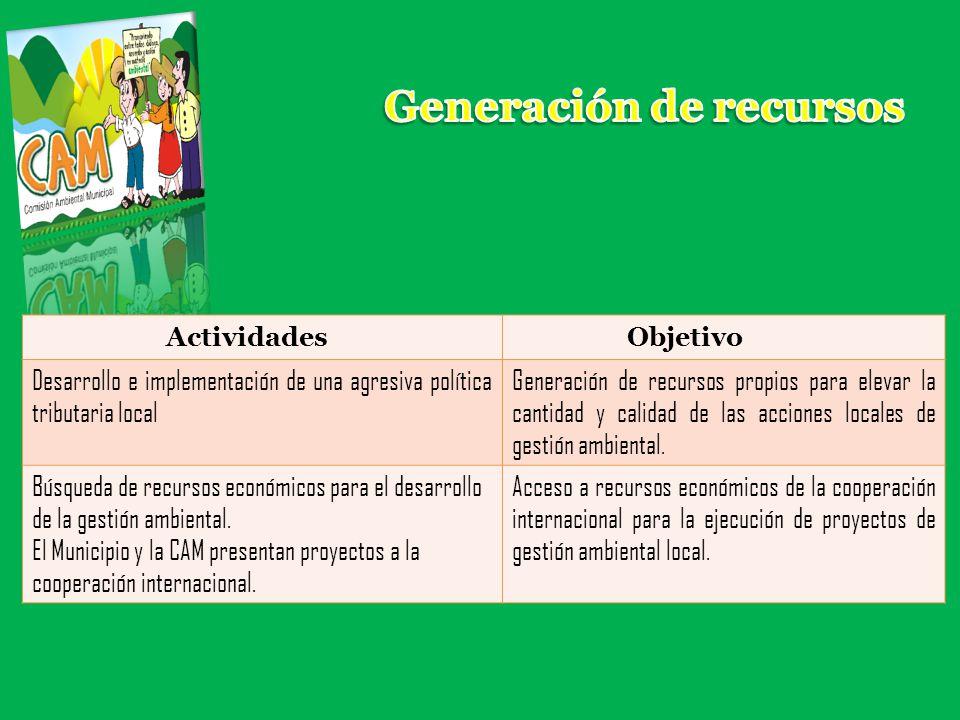 Generación de recursos