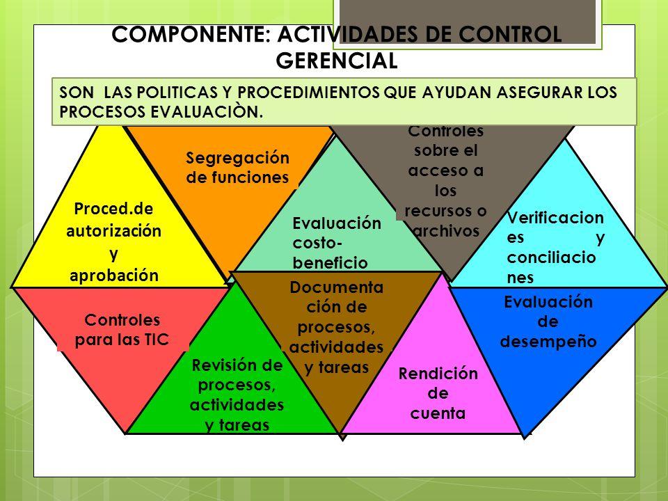 COMPONENTE: ACTIVIDADES DE CONTROL GERENCIAL