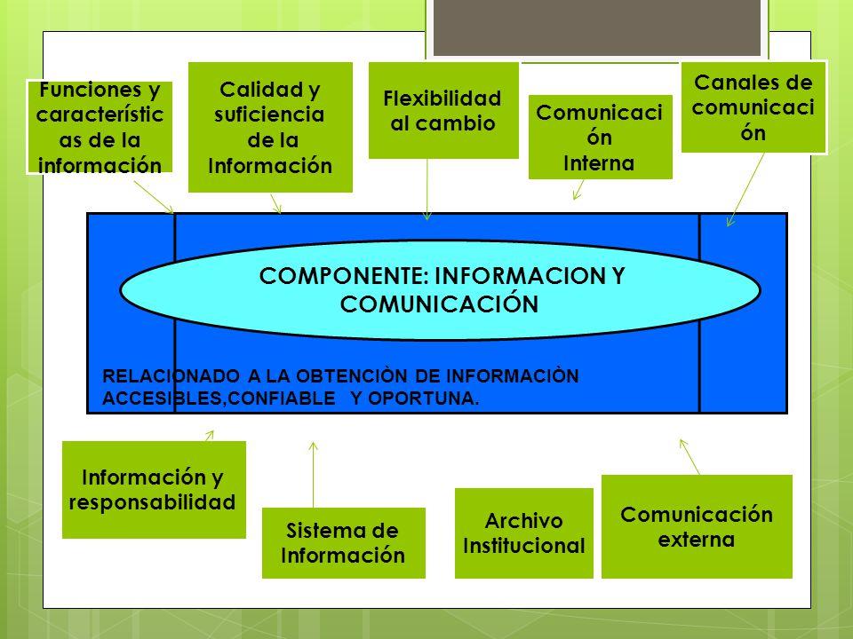 Canales de comunicación Funciones y características de la información