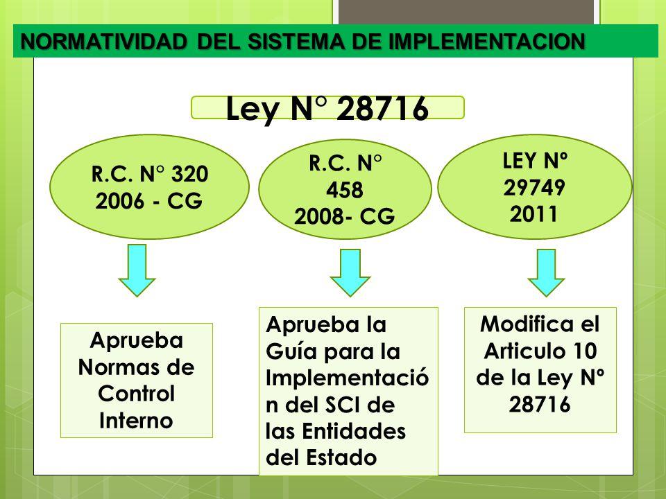 Ley N° 28716 NORMATIVIDAD DEL SISTEMA DE IMPLEMENTACION LEY Nº 29749