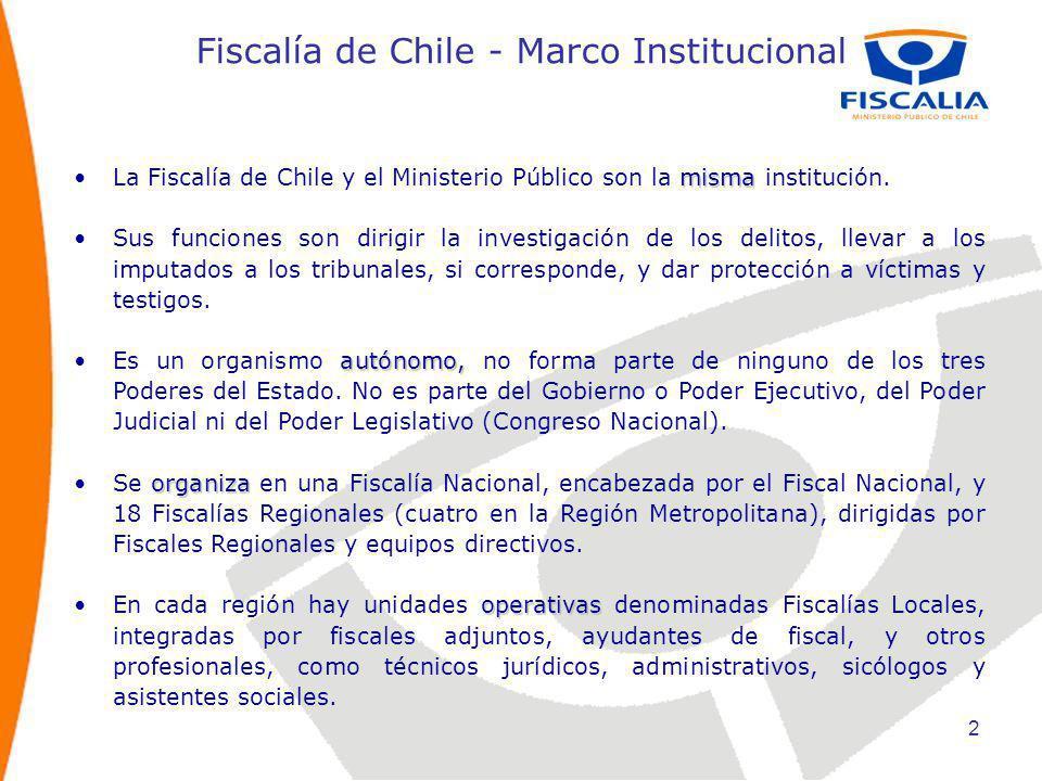 Fiscalía de Chile - Marco Institucional