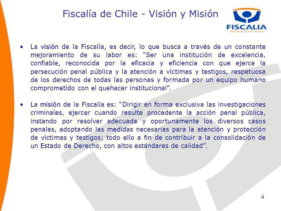 Fiscalía de Chile - Visión y Misión