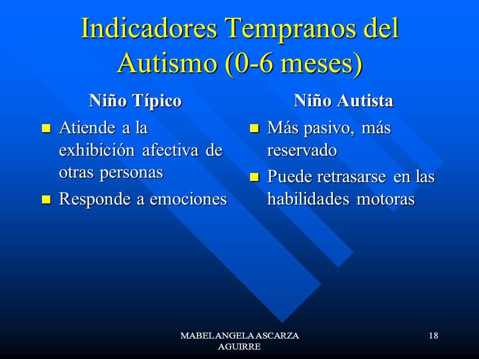Indicadores Tempranos del Autismo (0-6 meses)