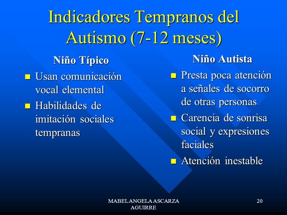 Indicadores Tempranos del Autismo (7-12 meses)