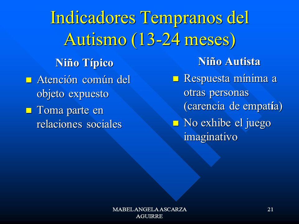 Indicadores Tempranos del Autismo (13-24 meses)