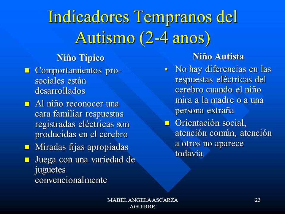 Indicadores Tempranos del Autismo (2-4 anos)