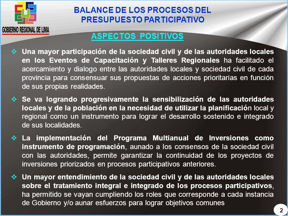 BALANCE DE LOS PROCESOS DEL PRESUPUESTO PARTICIPATIVO