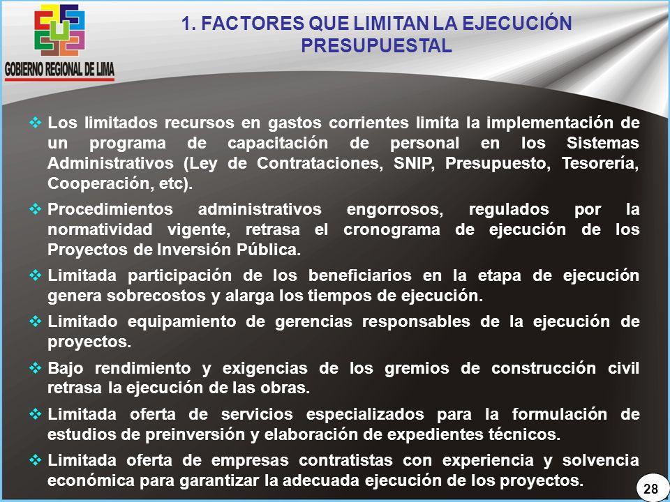 1. FACTORES QUE LIMITAN LA EJECUCIÓN PRESUPUESTAL