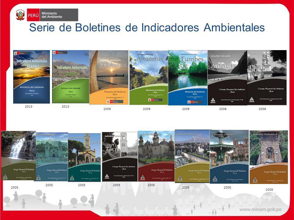 Serie de Boletines de Indicadores Ambientales