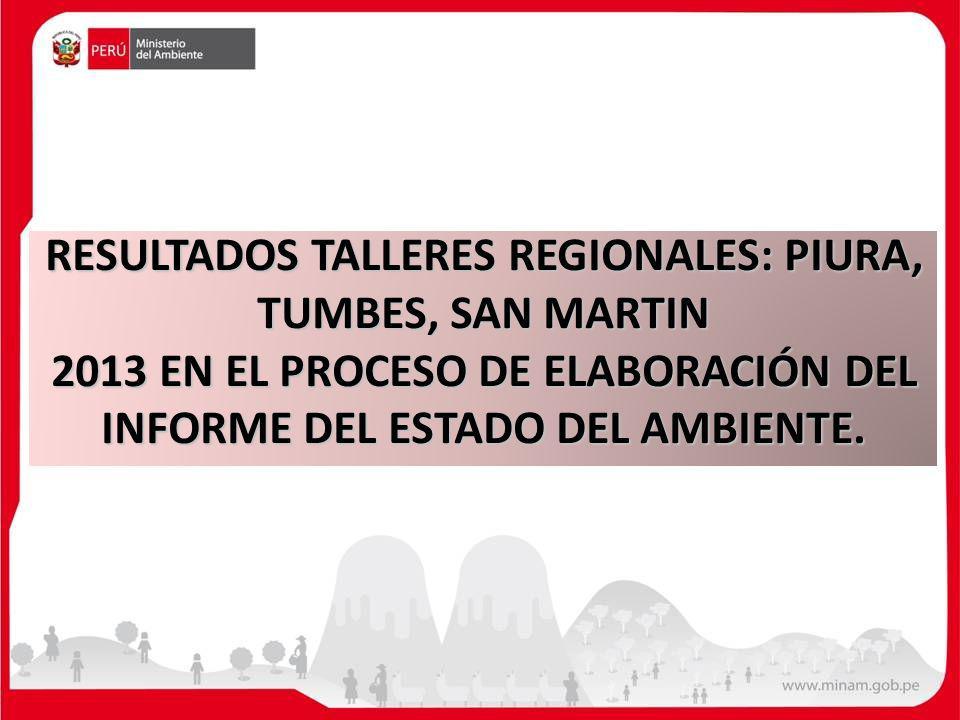 RESULTADOS TALLERES REGIONALES: PIURA, TUMBES, SAN MARTIN