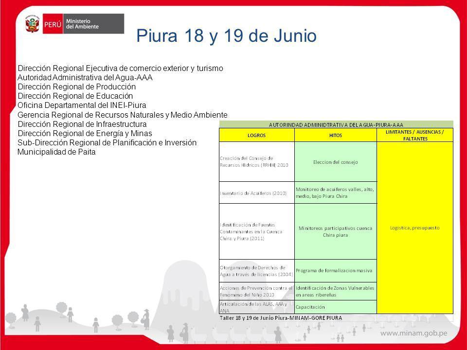 Piura 18 y 19 de Junio Dirección Regional Ejecutiva de comercio exterior y turismo. Autoridad Administrativa del Agua-AAA.