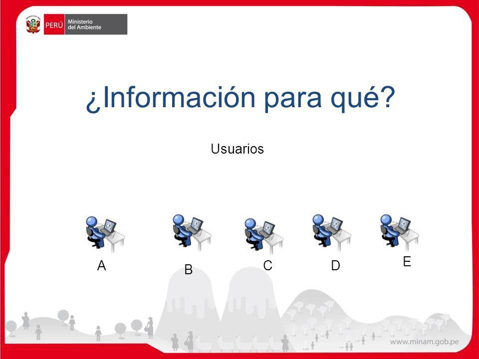 ¿Información para qué Usuarios E A C D B