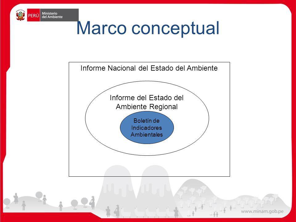 Marco conceptual Informe Nacional del Estado del Ambiente