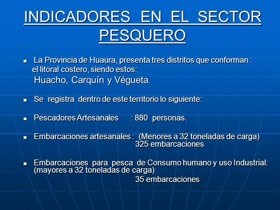 INDICADORES EN EL SECTOR PESQUERO