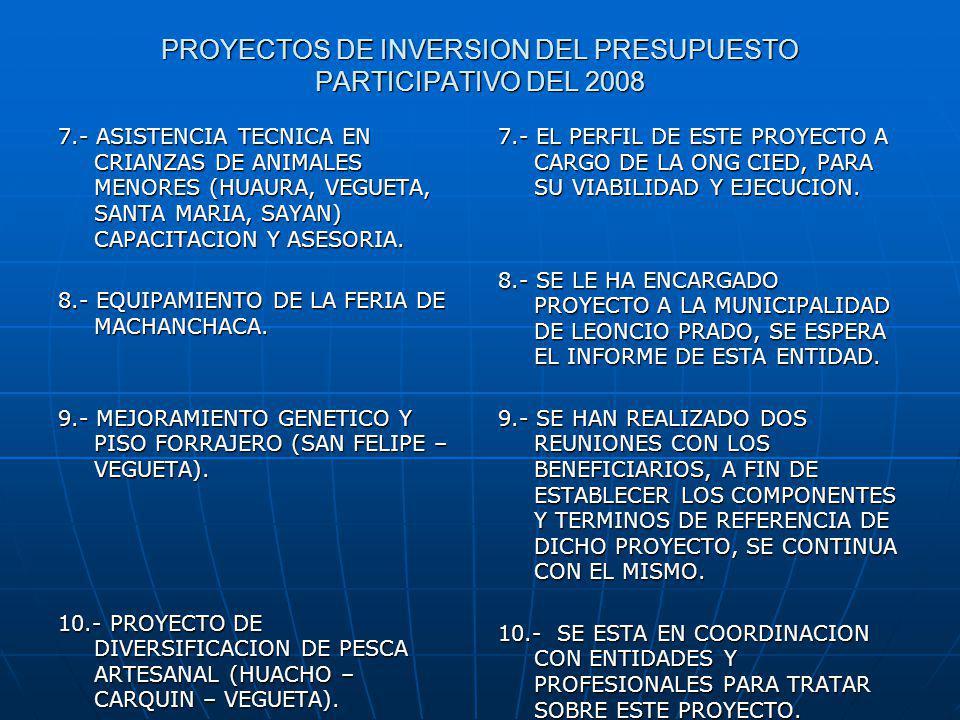 PROYECTOS DE INVERSION DEL PRESUPUESTO PARTICIPATIVO DEL 2008
