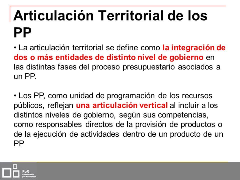 Articulación Territorial de los PP