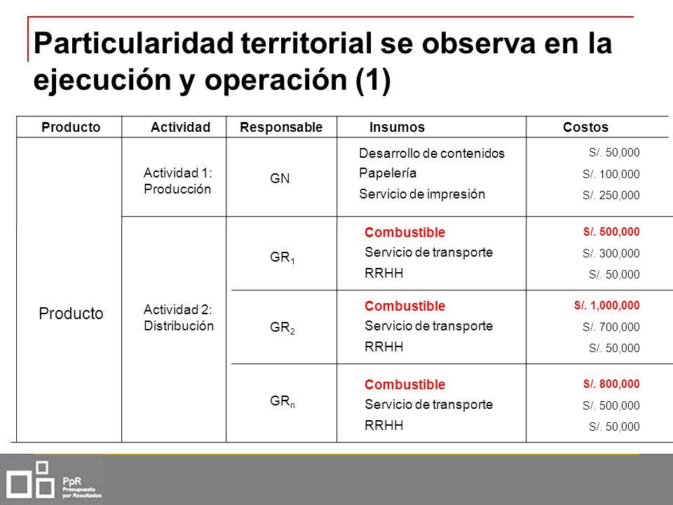 Particularidad territorial se observa en la ejecución y operación (1)