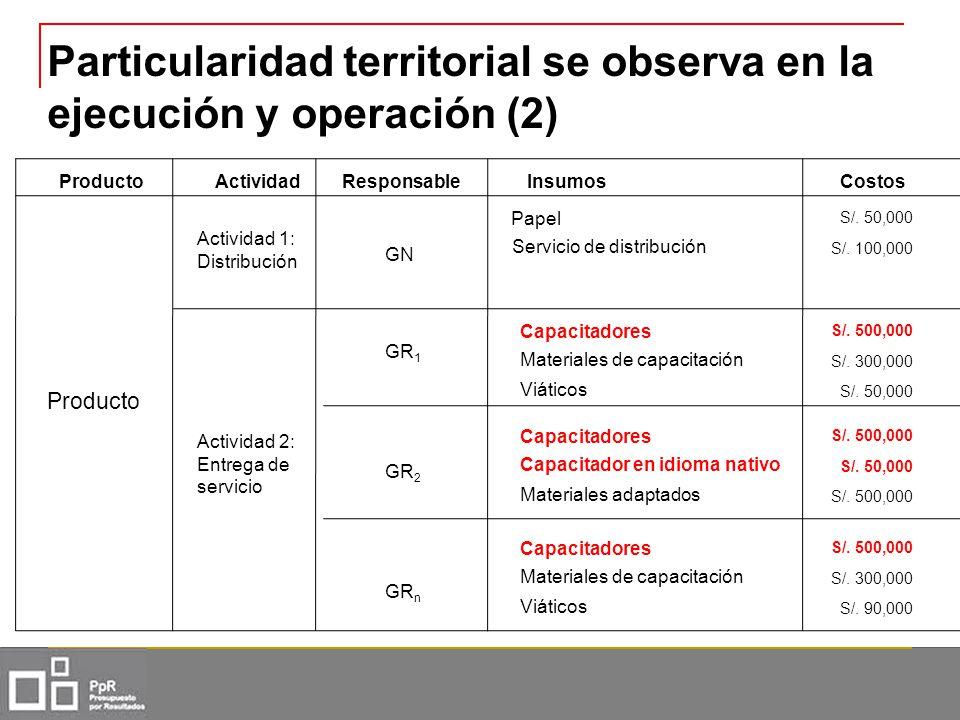 Particularidad territorial se observa en la ejecución y operación (2)