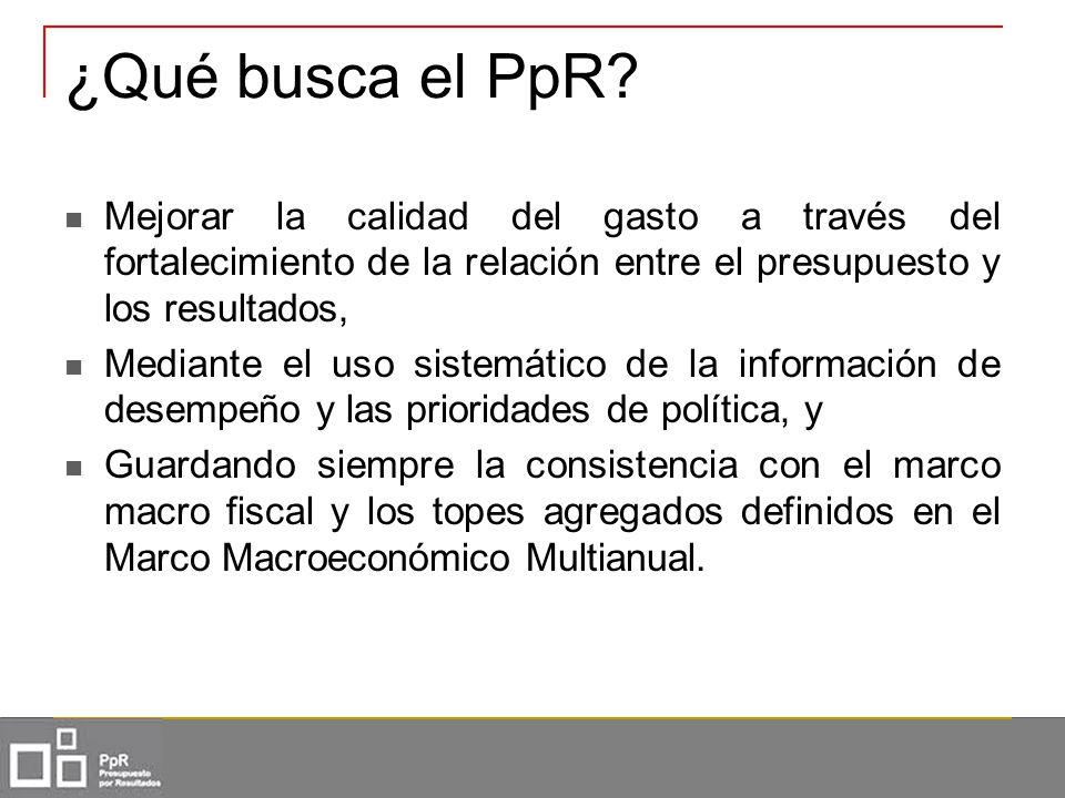 ¿Qué busca el PpR Mejorar la calidad del gasto a través del fortalecimiento de la relación entre el presupuesto y los resultados,