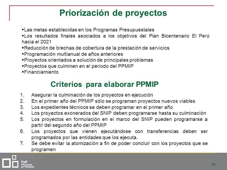 Priorización de proyectos Criterios para elaborar PPMIP