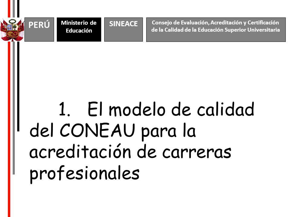 SINEACE Ministerio de Educación. PERÚ. Consejo de Evaluación, Acreditación y Certificación. de la Calidad de la Educación Superior Universitaria.
