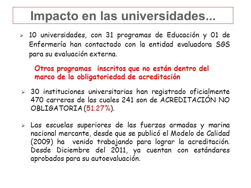 Impacto en las universidades...