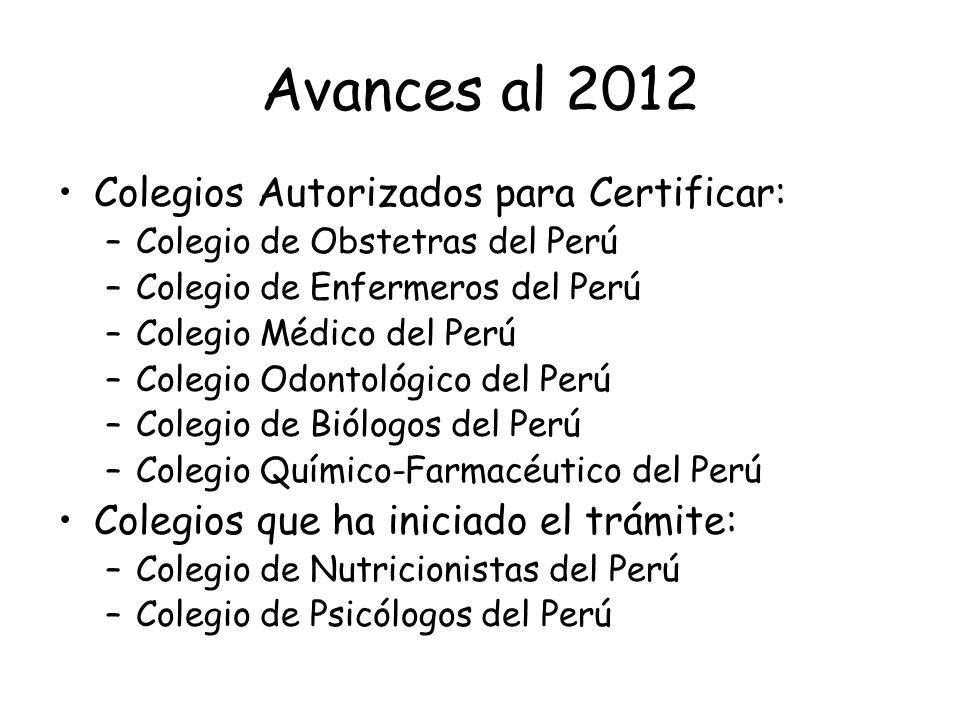 Avances al 2012 Colegios Autorizados para Certificar: