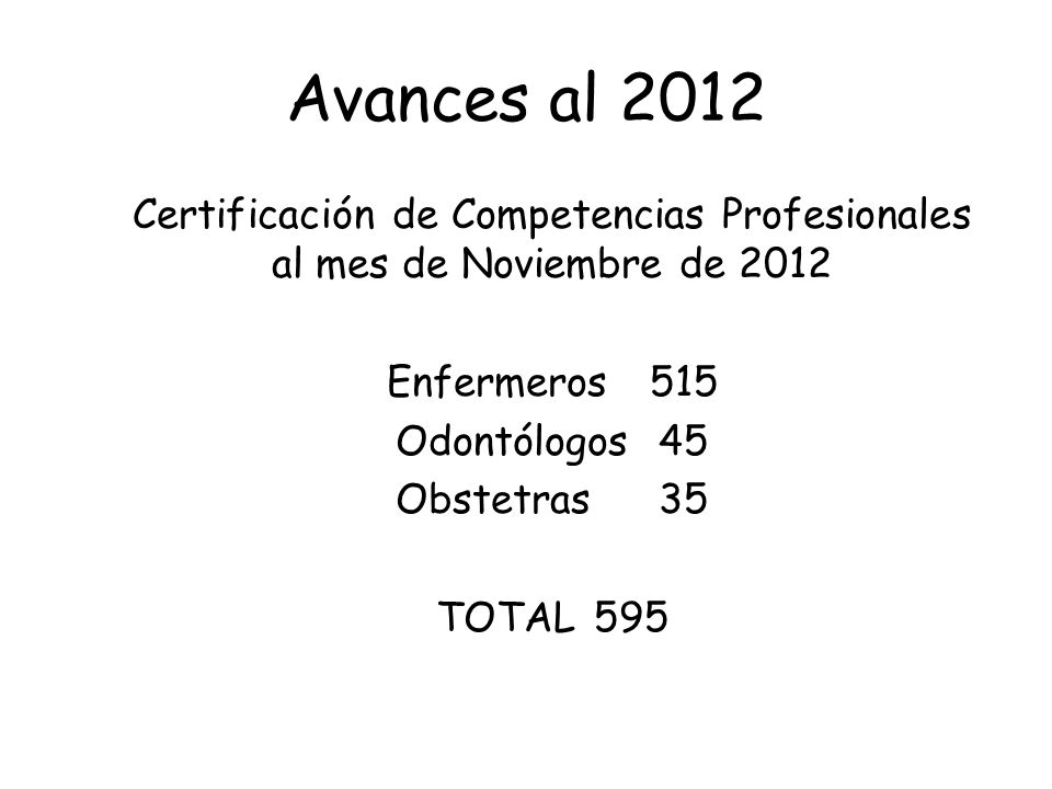 Avances al 2012 Certificación de Competencias Profesionales al mes de Noviembre de 2012 Enfermeros 515 Odontólogos 45 Obstetras 35 TOTAL 595