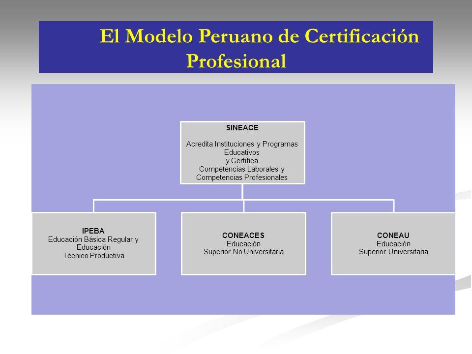 El Modelo Peruano de Certificación Profesional