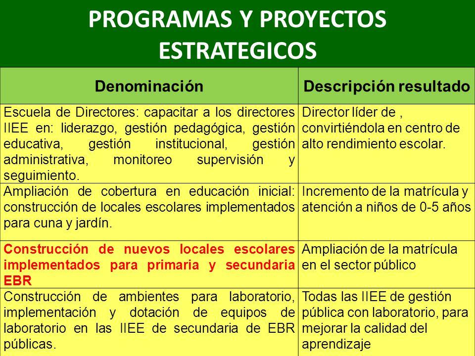 PROGRAMAS Y PROYECTOS ESTRATEGICOS Descripción resultado