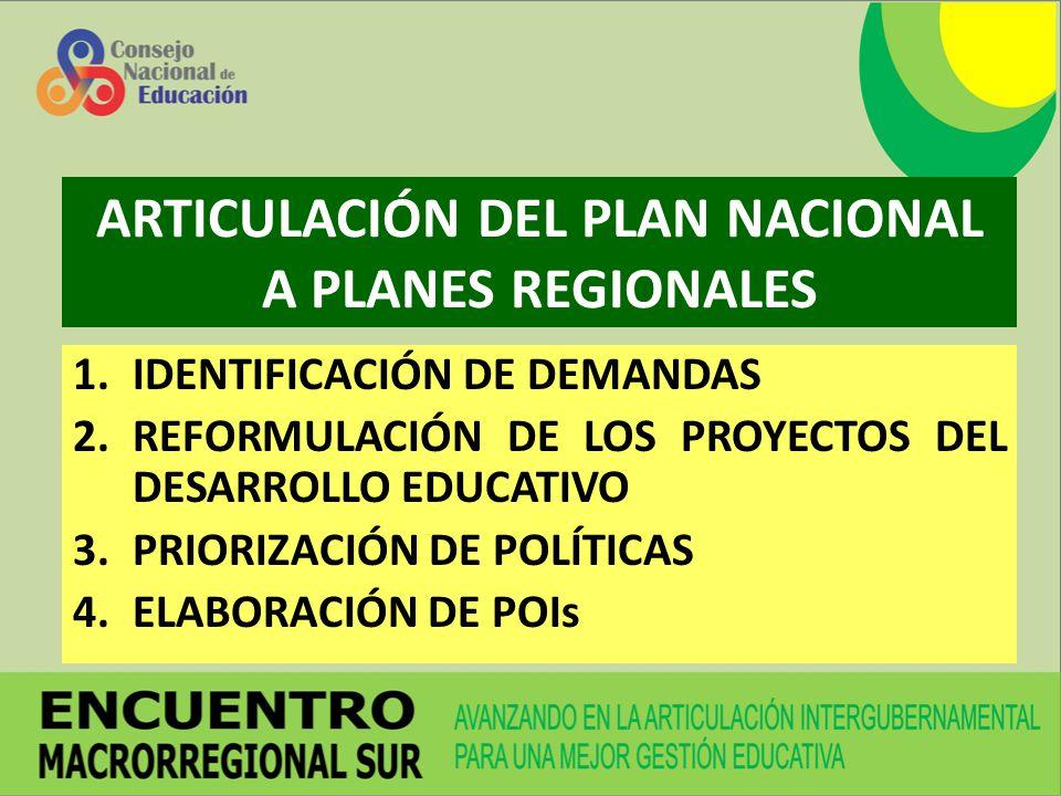 ARTICULACIÓN DEL PLAN NACIONAL A PLANES REGIONALES