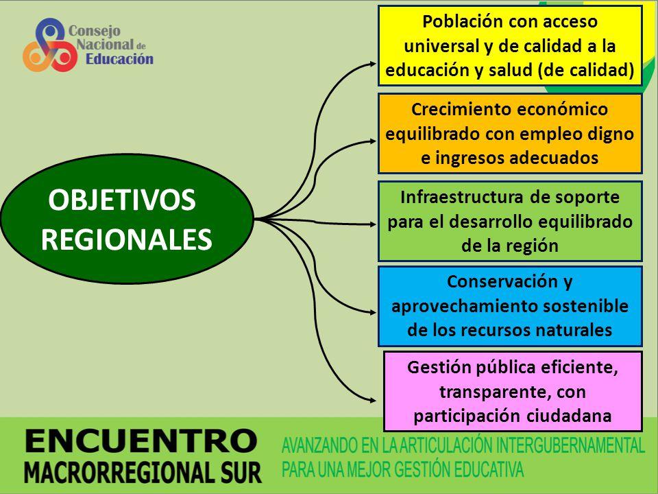 Población con acceso universal y de calidad a la educación y salud (de calidad)