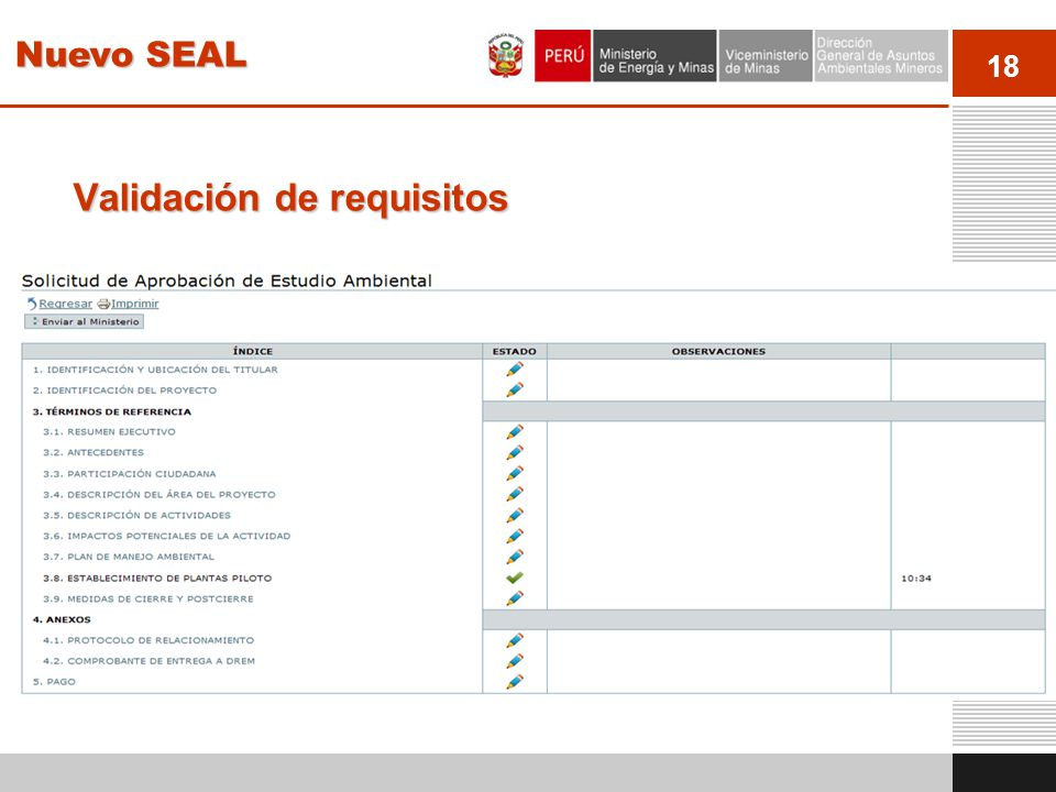 Validación de requisitos