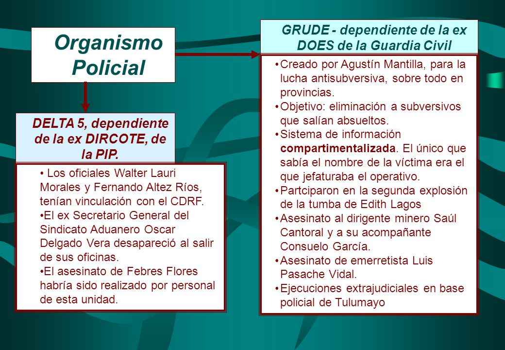 GRUDE - dependiente de la ex DOES de la Guardia Civil