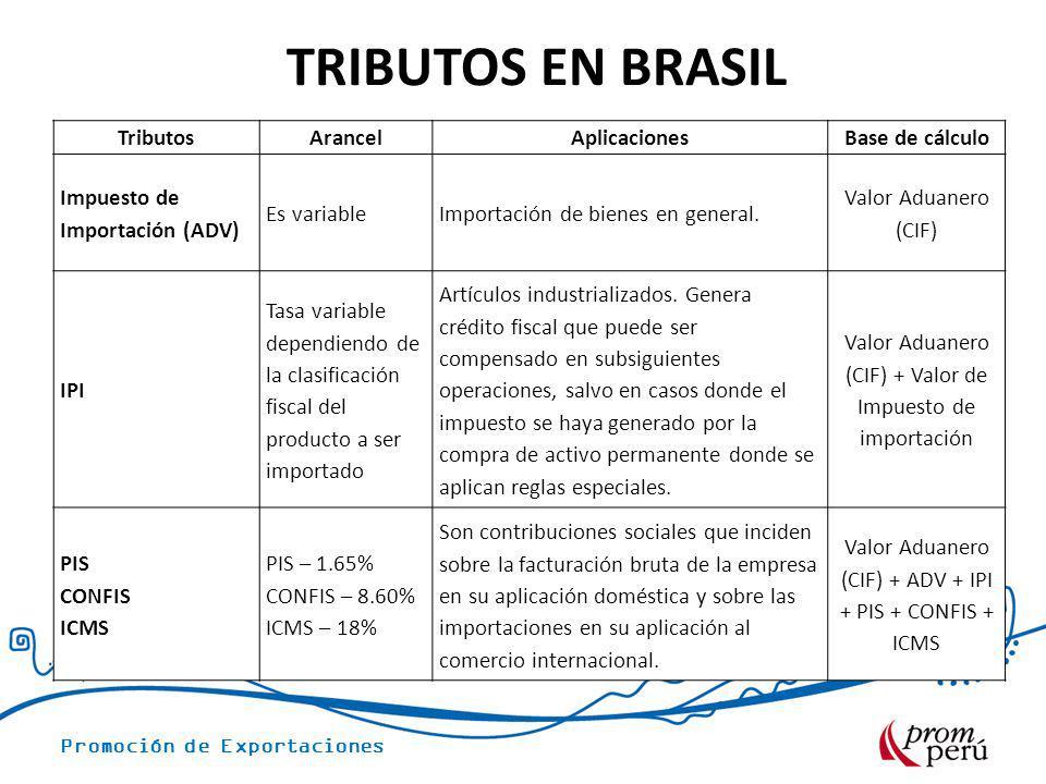 TRIBUTOS EN BRASIL Tributos Arancel Aplicaciones Base de cálculo