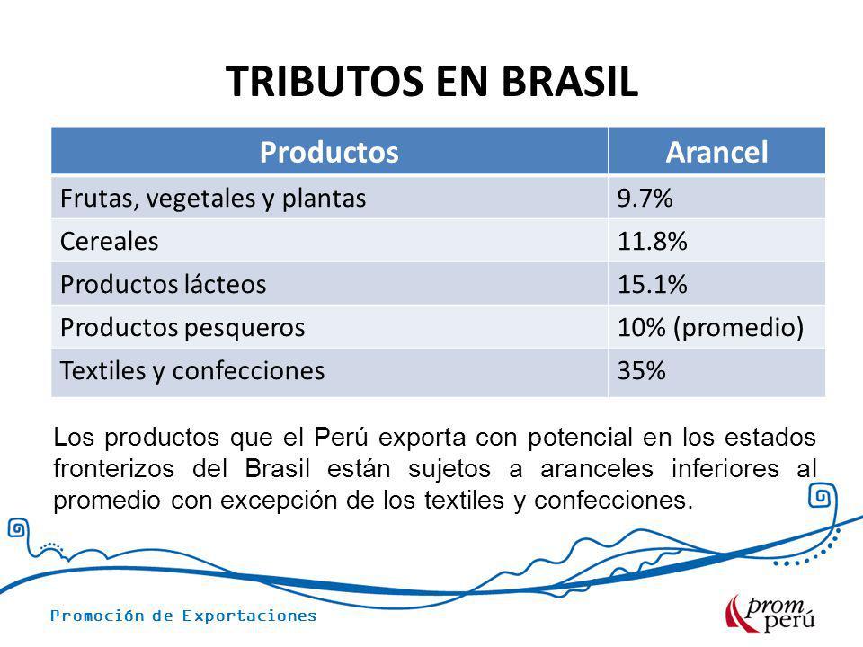 TRIBUTOS EN BRASIL Productos Arancel Frutas, vegetales y plantas 9.7%