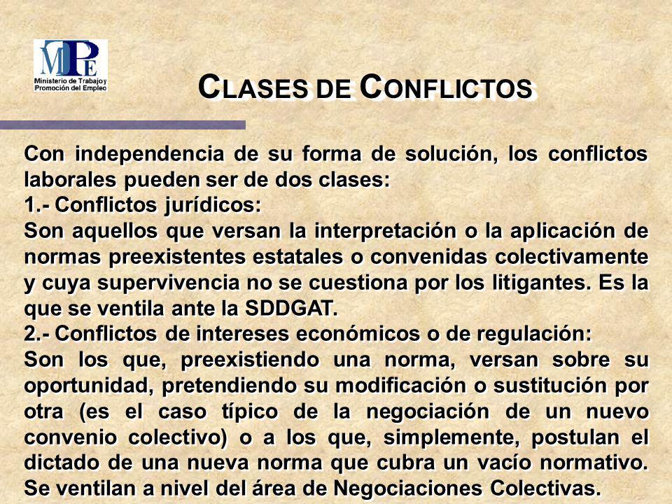 CLASES DE CONFLICTOS Con independencia de su forma de solución, los conflictos laborales pueden ser de dos clases: