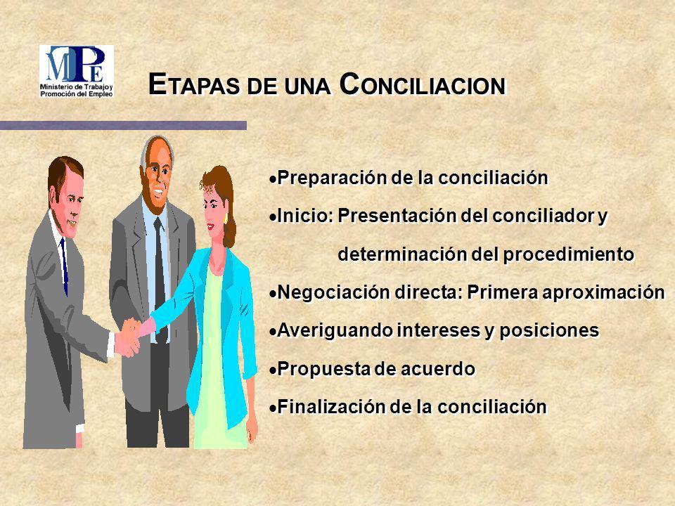ETAPAS DE UNA CONCILIACION