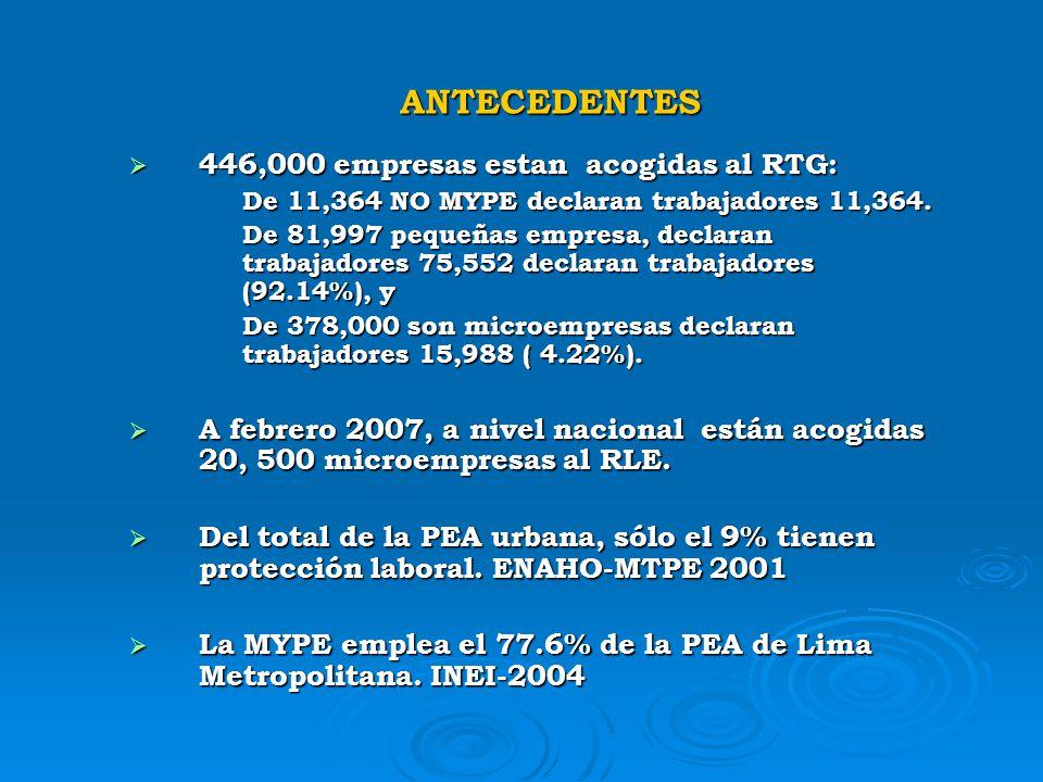 ANTECEDENTES 446,000 empresas estan acogidas al RTG: