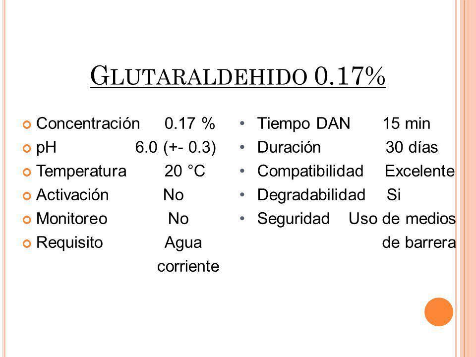 Glutaraldehido 0.17% Concentración 0.17 % pH 6.0 (+- 0.3)