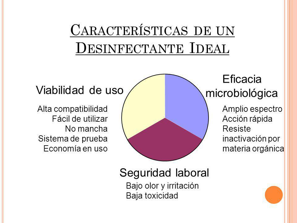 Características de un Desinfectante Ideal