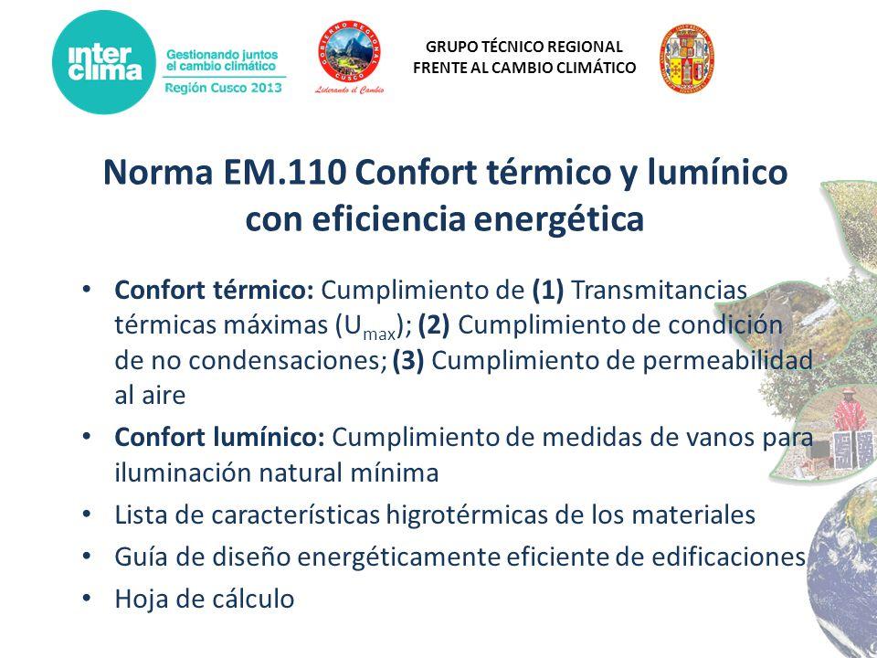 Norma EM.110 Confort térmico y lumínico con eficiencia energética