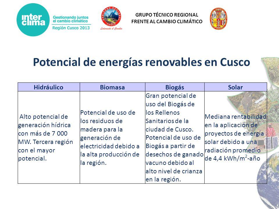 Potencial de energías renovables en Cusco