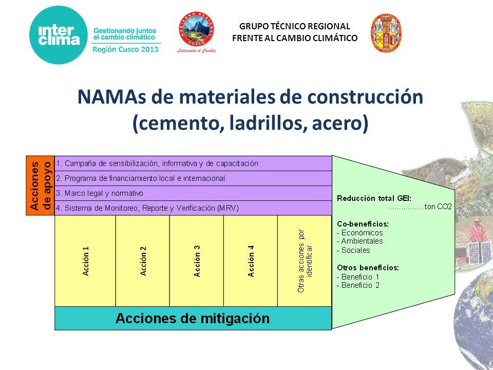 NAMAs de materiales de construcción (cemento, ladrillos, acero)