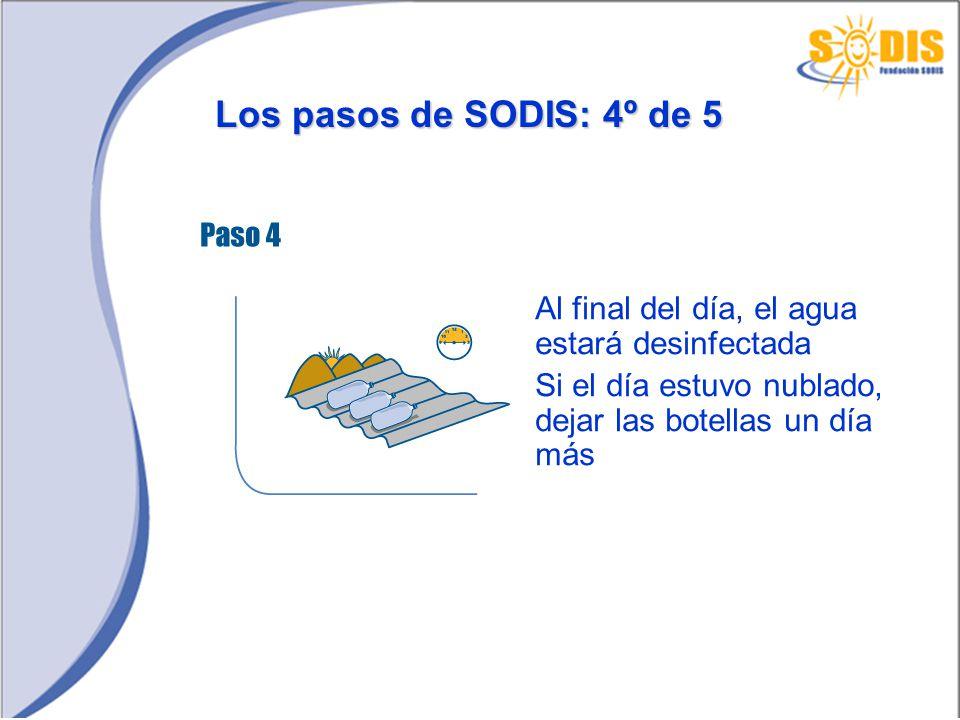 Los pasos de SODIS: 4º de 5 Al final del día, el agua estará desinfectada.