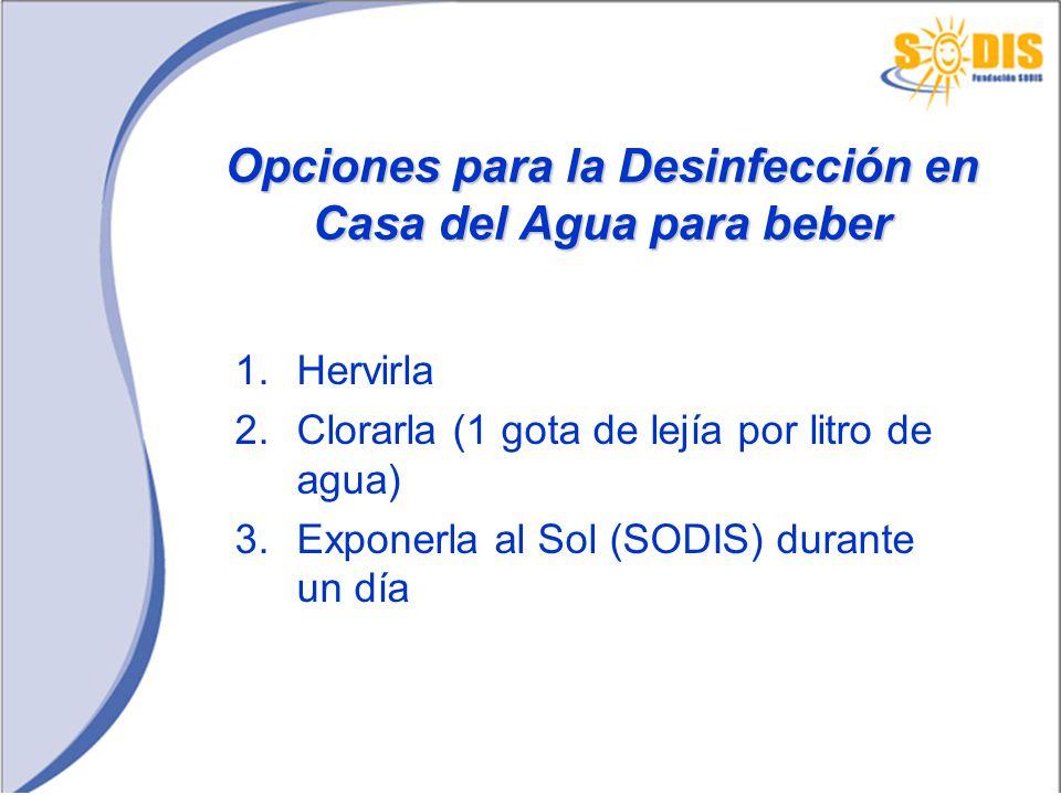 Opciones para la Desinfección en Casa del Agua para beber