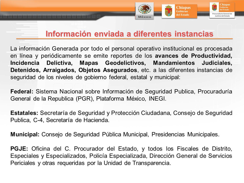 Información enviada a diferentes instancias